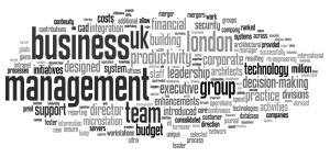 My CV distilled using Wordle